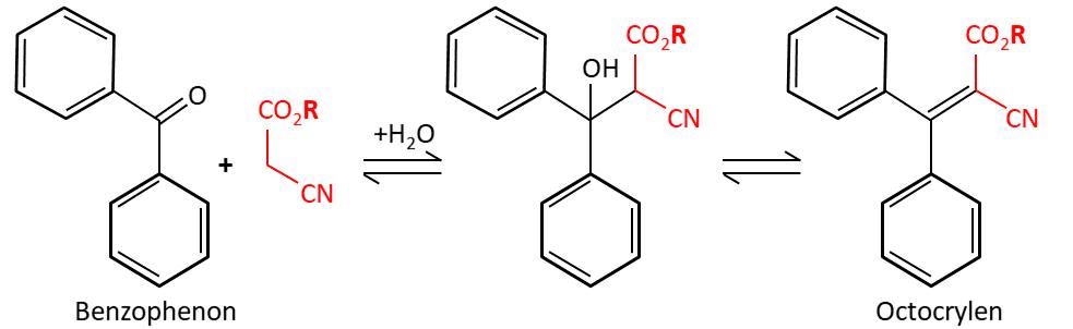 Aus Octocrylen wird Benzophenon